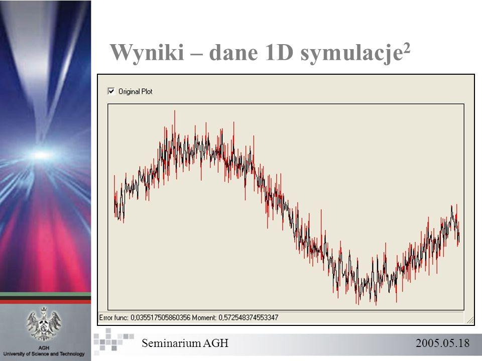 Wyniki – dane 1D symulacje2