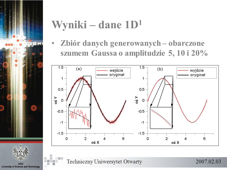 Wyniki – dane 1D1 Zbiór danych generowanych – obarczone szumem Gaussa o amplitudzie 5, 10 i 20%