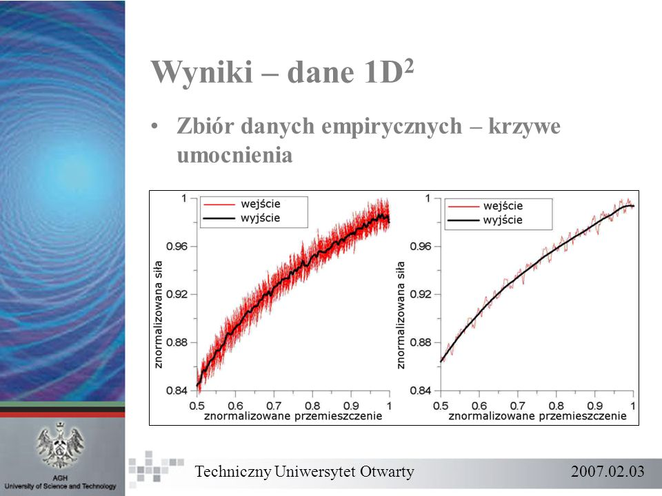 Wyniki – dane 1D2 Zbiór danych empirycznych – krzywe umocnienia