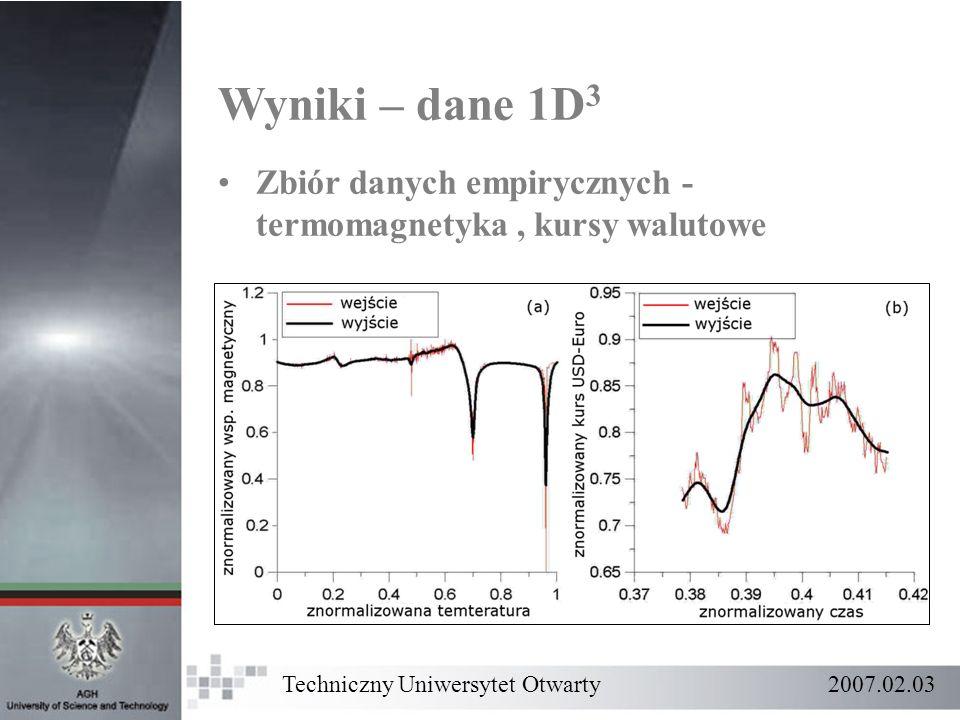 Wyniki – dane 1D3Zbiór danych empirycznych - termomagnetyka , kursy walutowe.