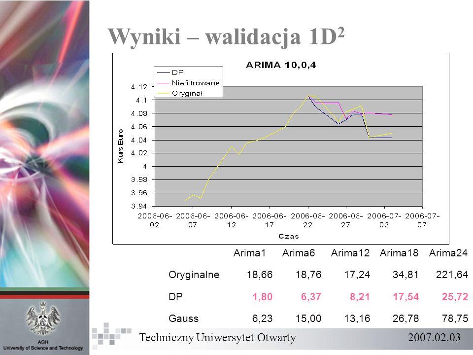 Wyniki – walidacja 1D2 Techniczny Uniwersytet Otwarty 2007.02.03