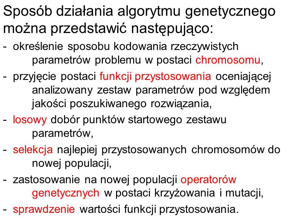 Sposób działania algorytmu genetycznego można przedstawić następująco: