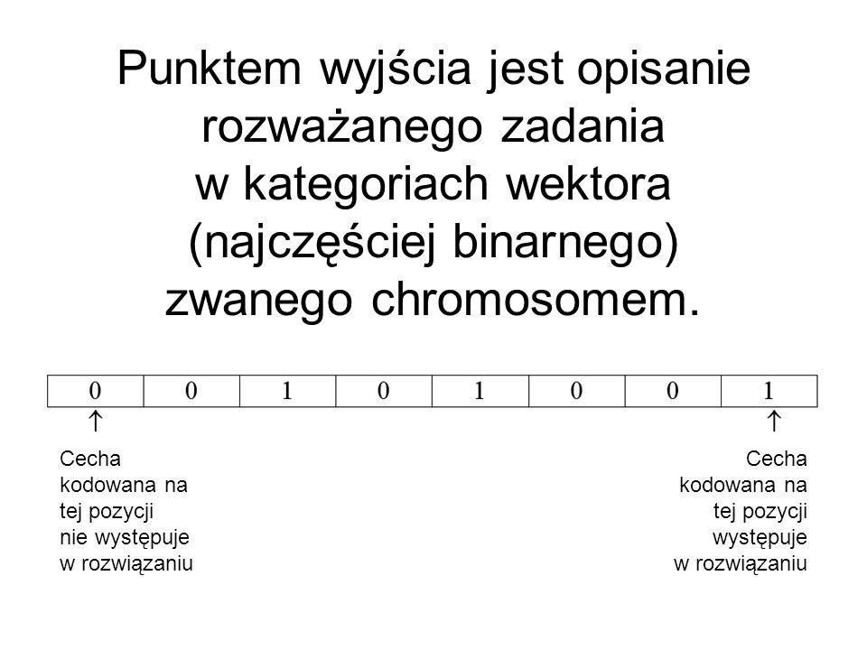 Punktem wyjścia jest opisanie rozważanego zadania w kategoriach wektora (najczęściej binarnego) zwanego chromosomem.