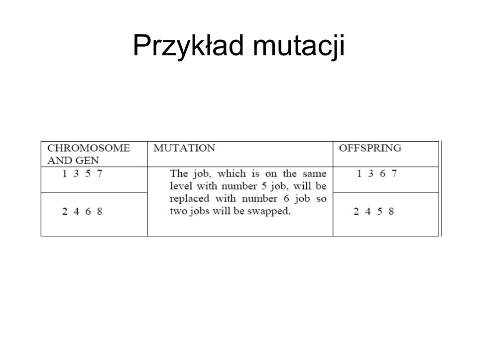 Przykład mutacji