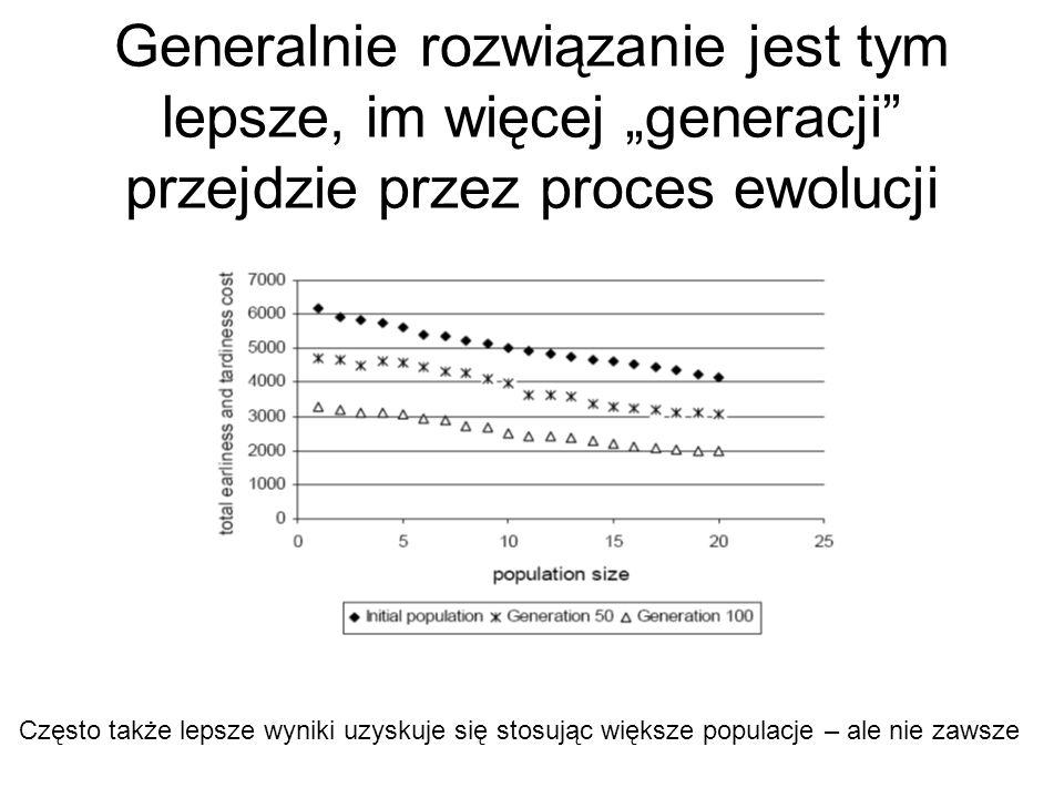 """Generalnie rozwiązanie jest tym lepsze, im więcej """"generacji przejdzie przez proces ewolucji"""