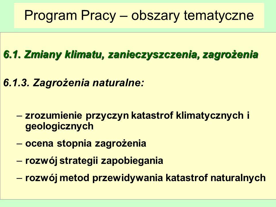 Program Pracy – obszary tematyczne
