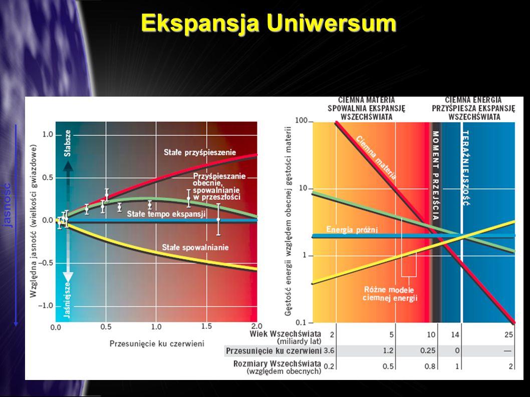 Ekspansja Uniwersum jasność