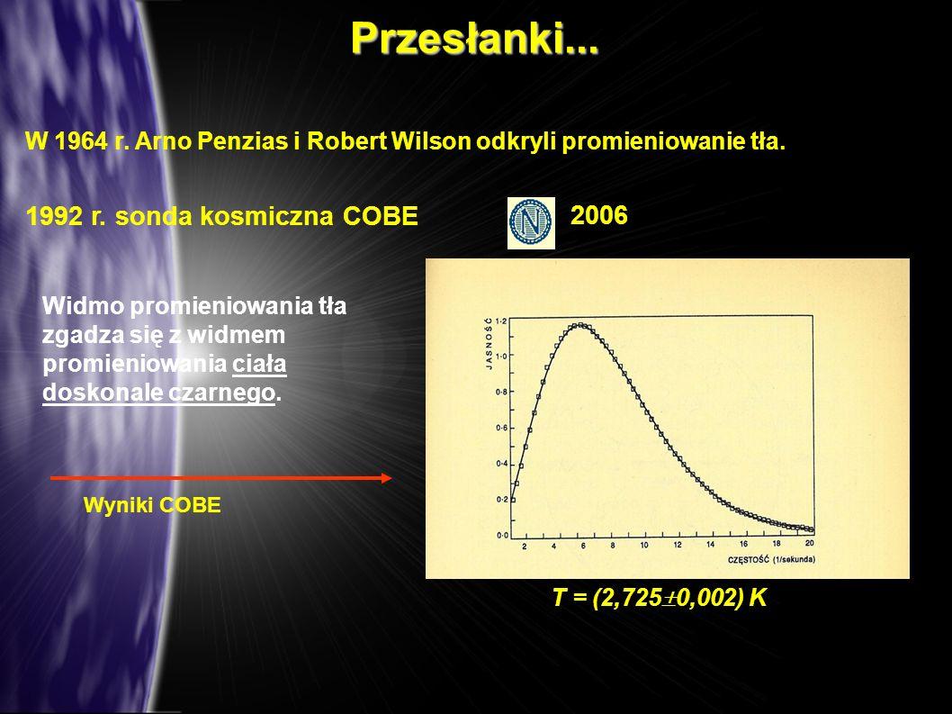 Przesłanki... 1992 r. sonda kosmiczna COBE 2006