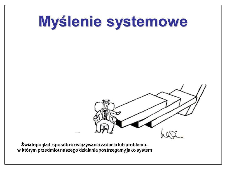 Myślenie systemowe Światopogląd, sposób rozwiązywania zadania lub problemu, w którym przedmiot naszego działania postrzegamy jako system.