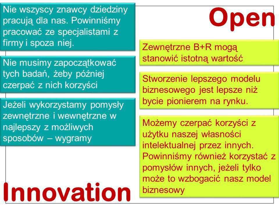 Open Nie wszyscy znawcy dziedziny pracują dla nas. Powinniśmy pracować ze specjalistami z firmy i spoza niej.