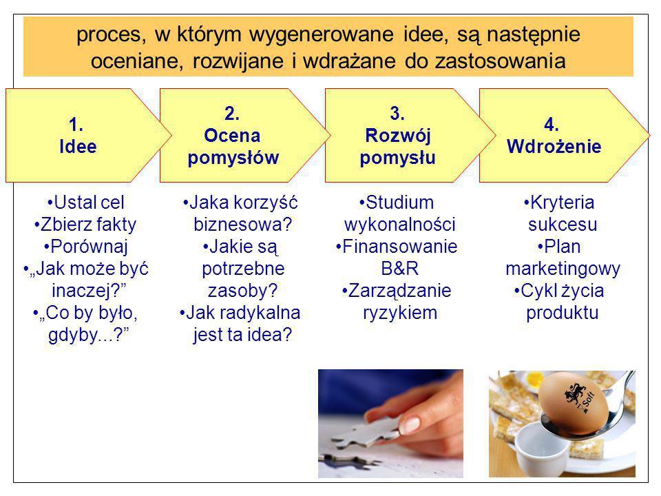 proces, w którym wygenerowane idee, są następnie oceniane, rozwijane i wdrażane do zastosowania
