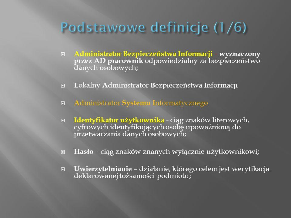 Podstawowe definicje (1/6)