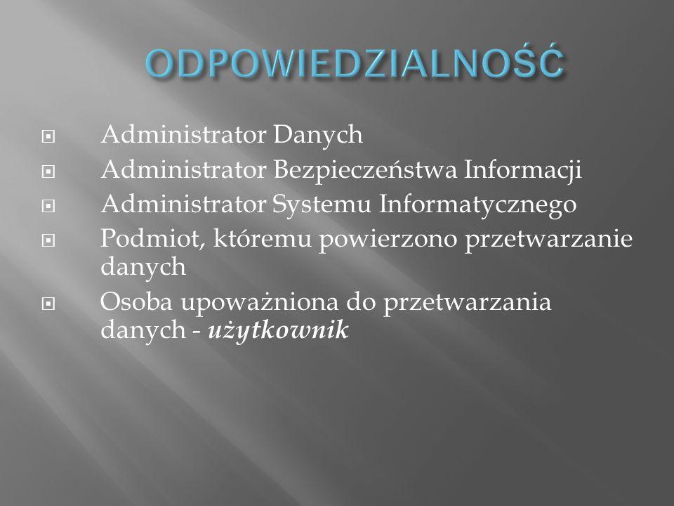 ODPOWIEDZIALNOŚĆ Administrator Danych