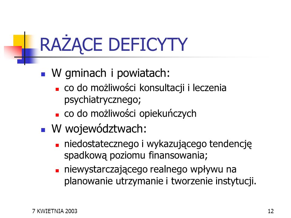 RAŻĄCE DEFICYTY W gminach i powiatach: W województwach: