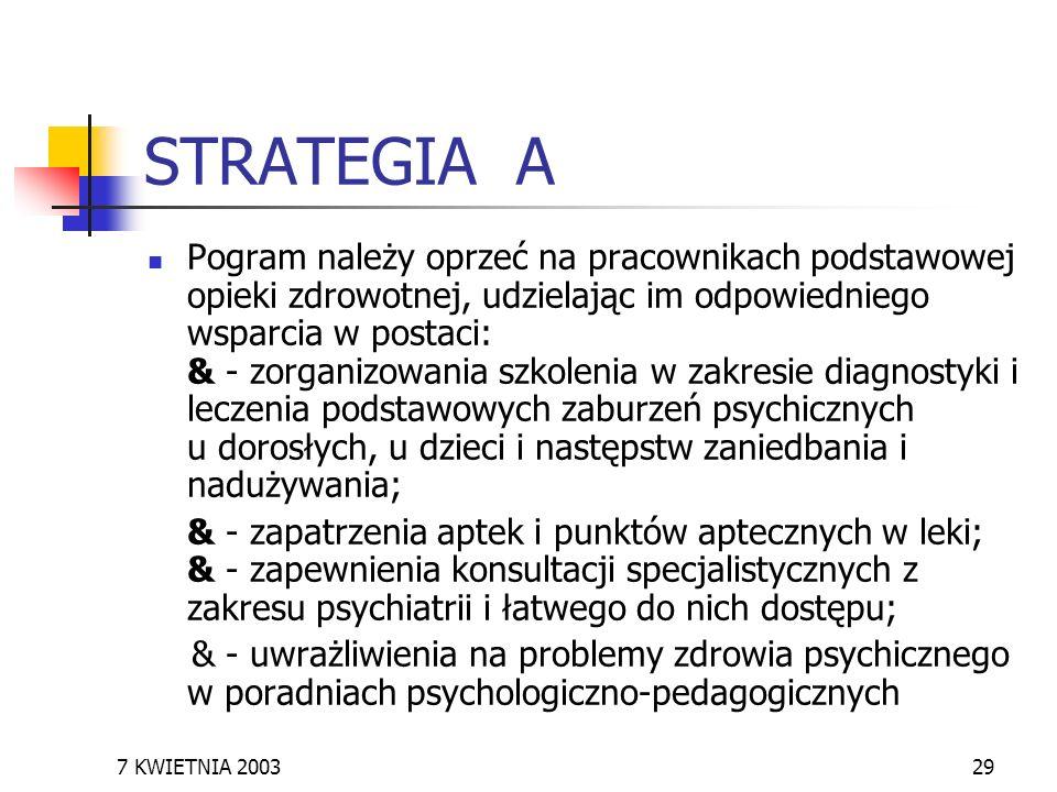 STRATEGIA A