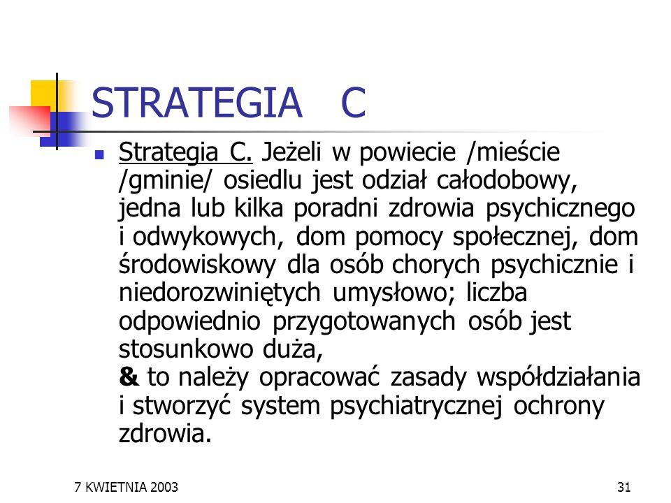 STRATEGIA C
