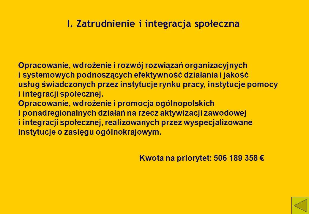 I. Zatrudnienie i integracja społeczna