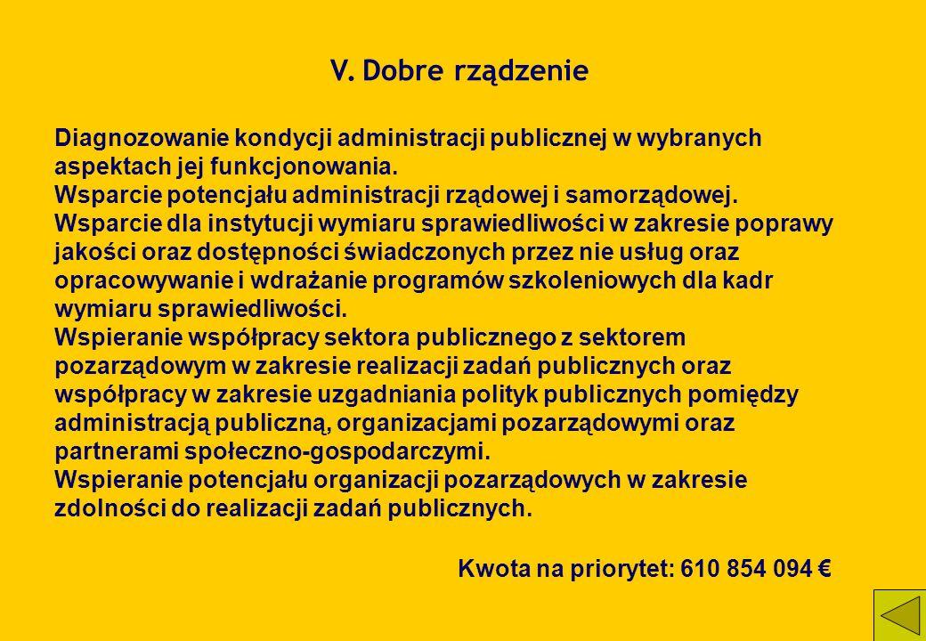 V. Dobre rządzenie Diagnozowanie kondycji administracji publicznej w wybranych aspektach jej funkcjonowania.