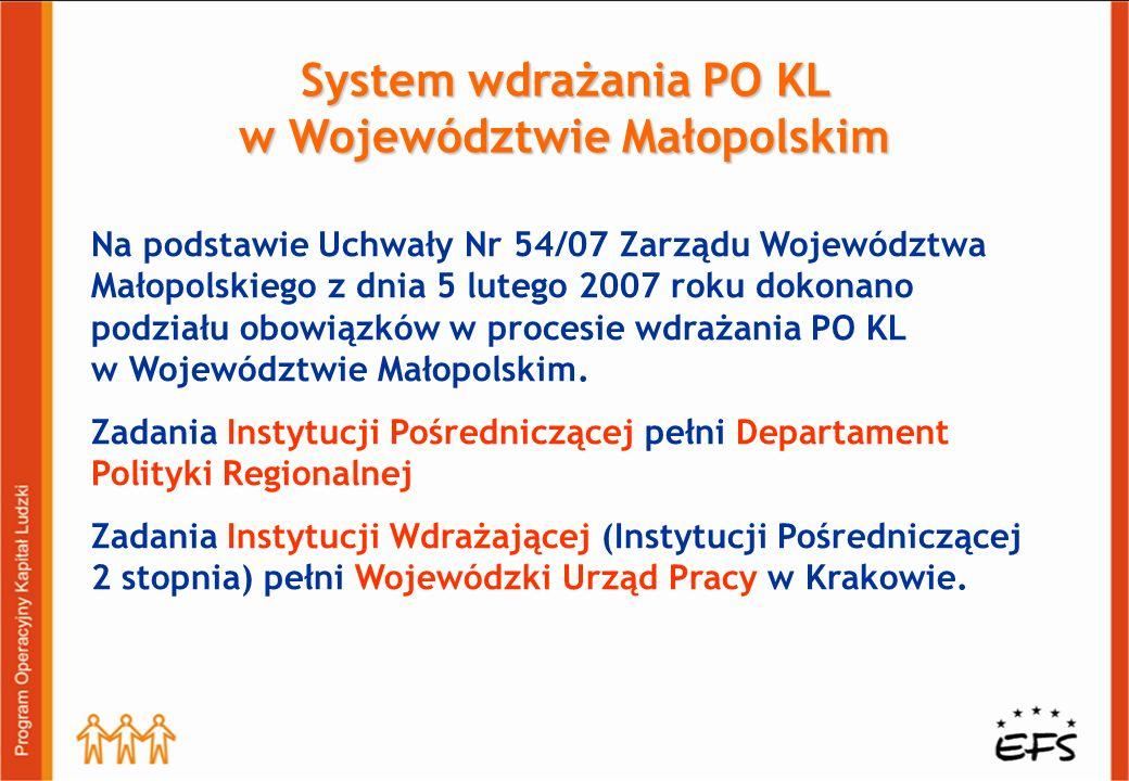 System wdrażania PO KL w Województwie Małopolskim