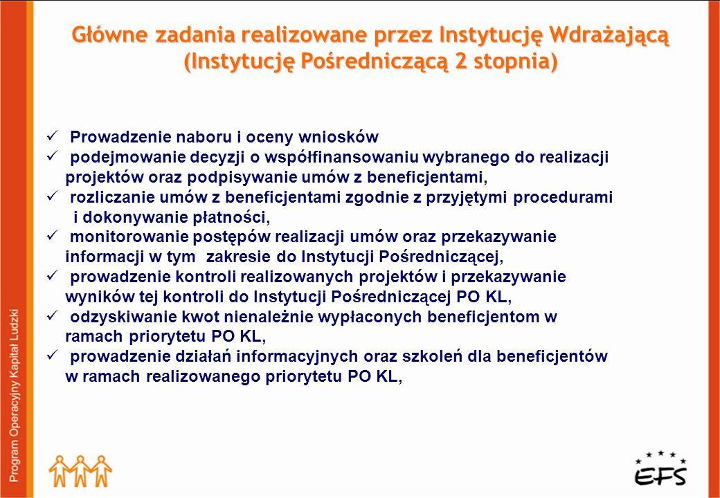 Główne zadania realizowane przez Instytucję Wdrażającą (Instytucję Pośredniczącą 2 stopnia)