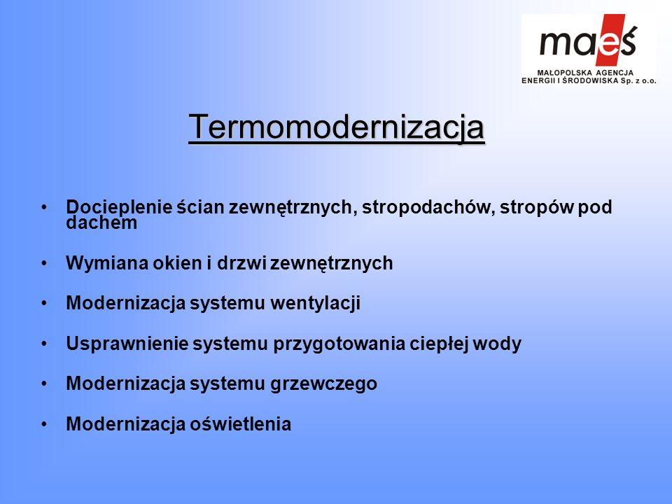 Termomodernizacja Docieplenie ścian zewnętrznych, stropodachów, stropów pod dachem. Wymiana okien i drzwi zewnętrznych.