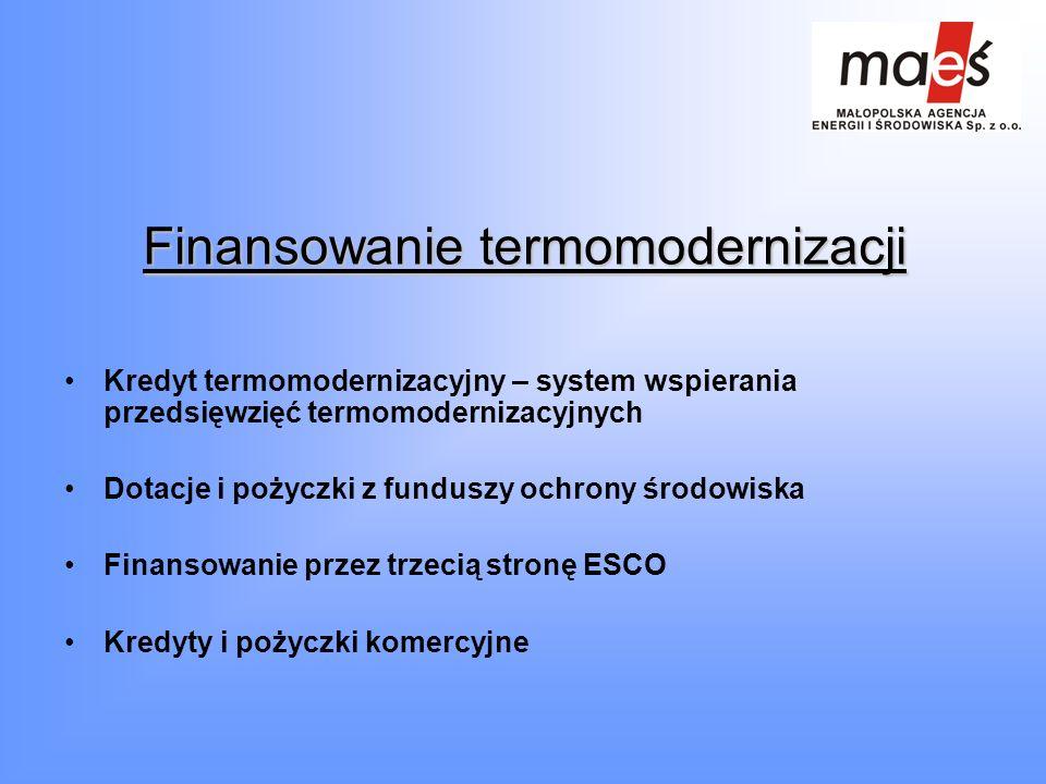 Finansowanie termomodernizacji