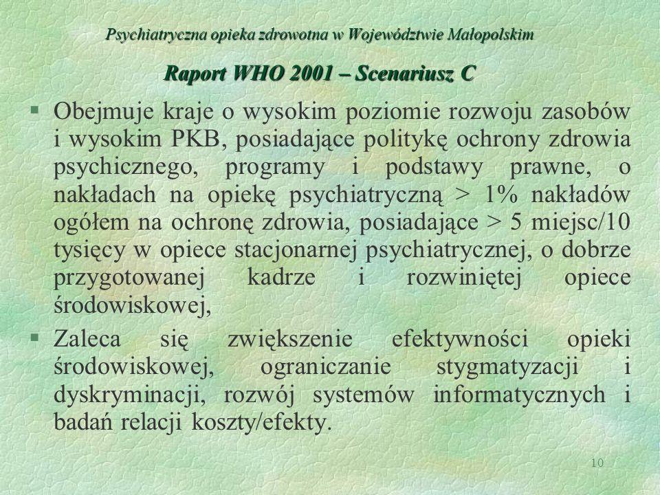 Psychiatryczna opieka zdrowotna w Województwie Małopolskim Raport WHO 2001 – Scenariusz C