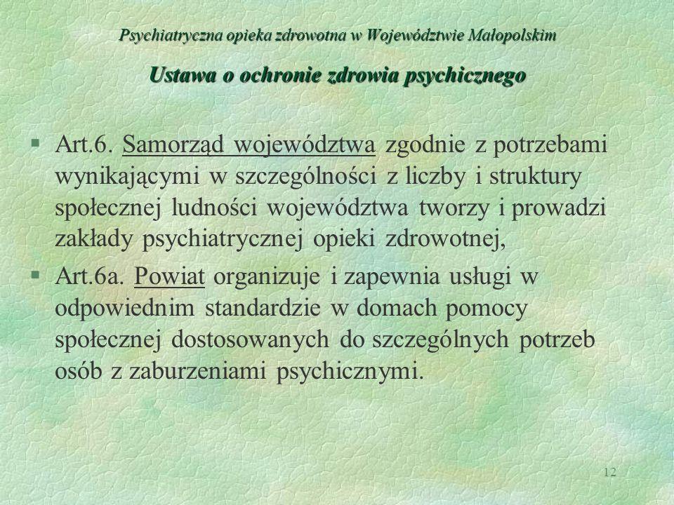 Psychiatryczna opieka zdrowotna w Województwie Małopolskim Ustawa o ochronie zdrowia psychicznego