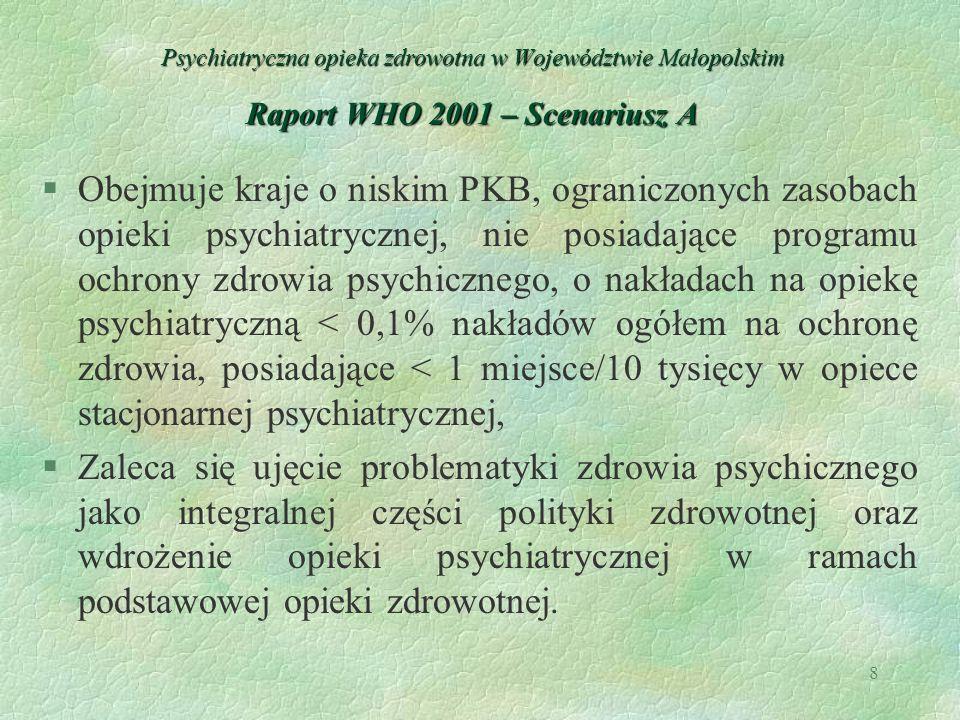 Psychiatryczna opieka zdrowotna w Województwie Małopolskim Raport WHO 2001 – Scenariusz A