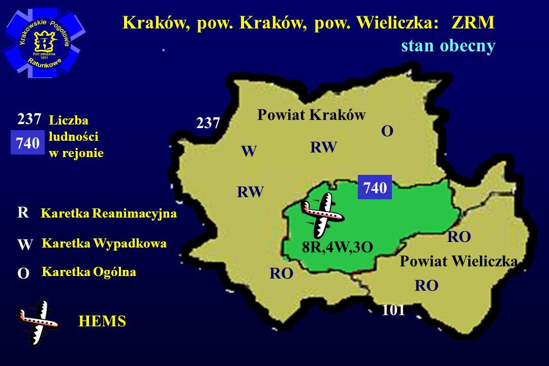 Kraków, pow. Kraków, pow. Wieliczka: ZRM stan obecny