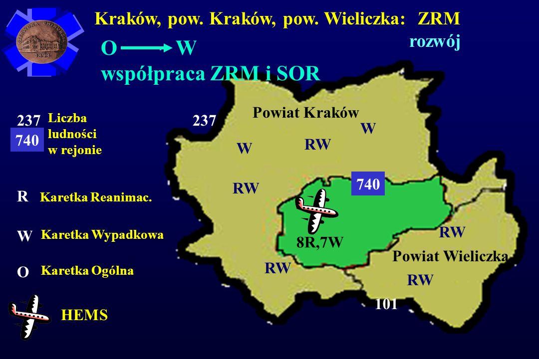 O W współpraca ZRM i SOR Kraków, pow. Kraków, pow. Wieliczka: ZRM