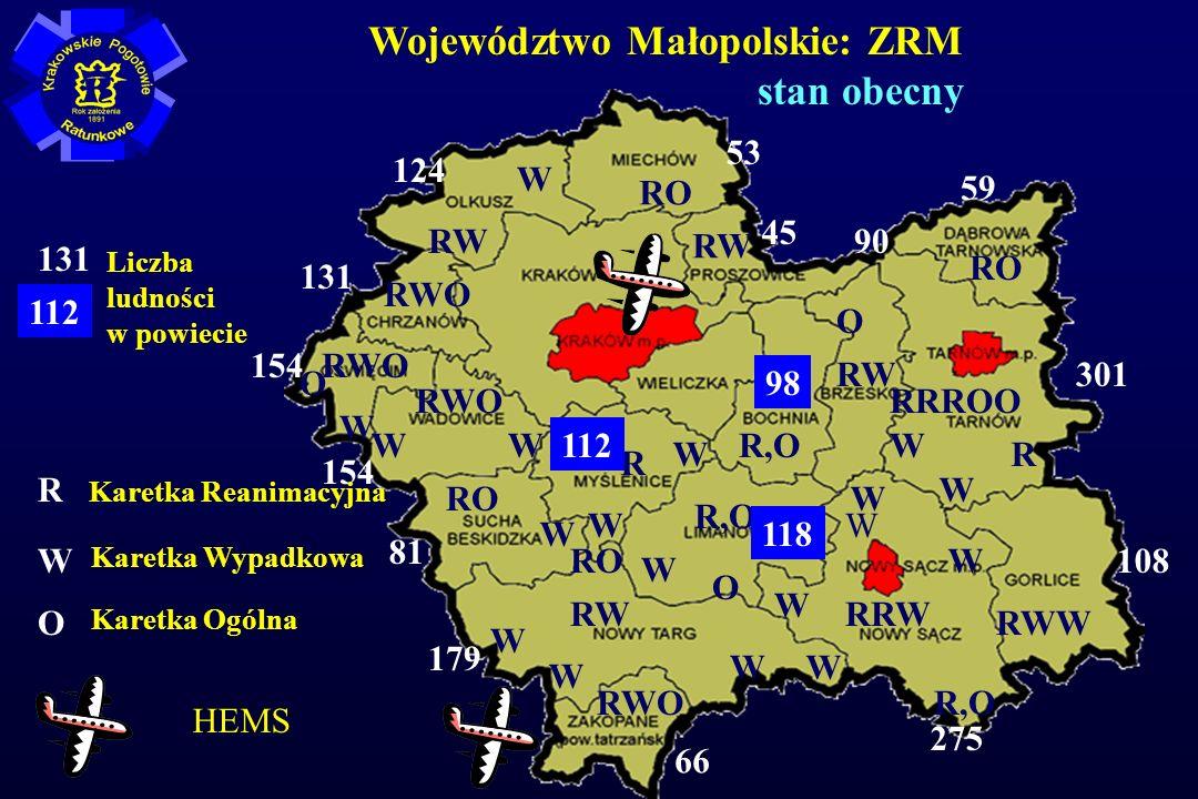 Województwo Małopolskie: ZRM stan obecny