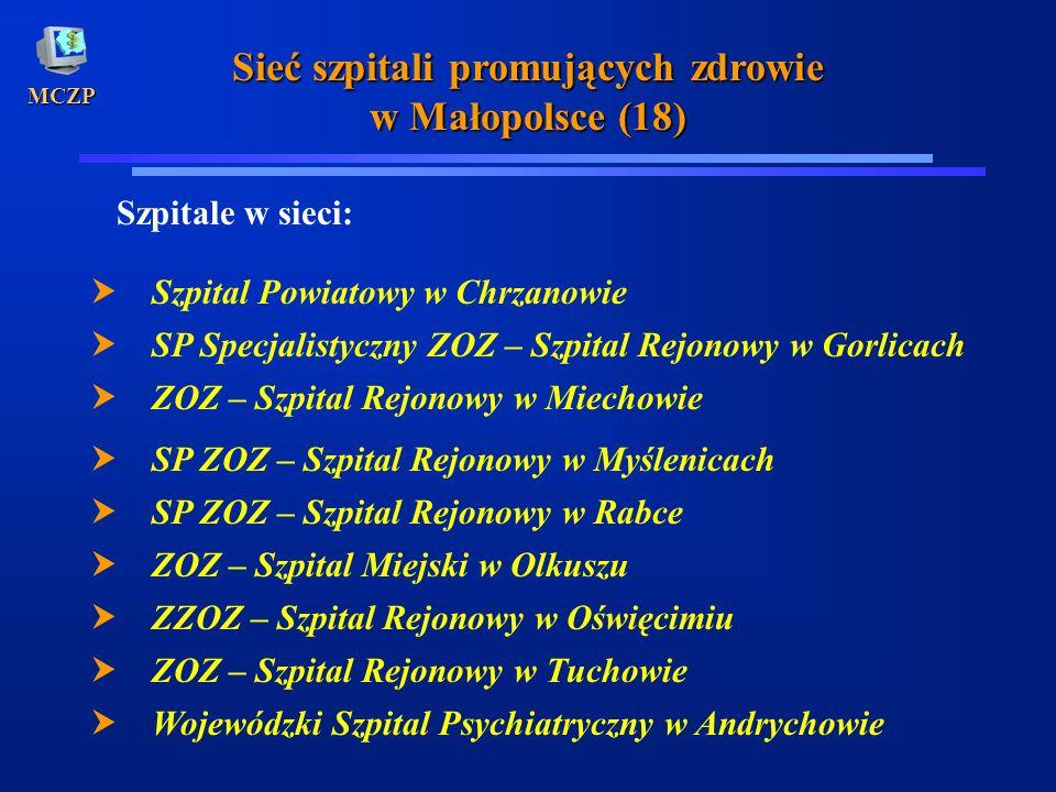 Sieć szpitali promujących zdrowie w Małopolsce (18)