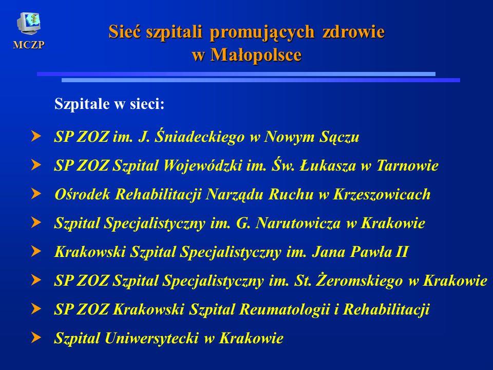 Sieć szpitali promujących zdrowie w Małopolsce