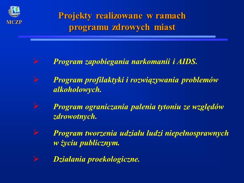 Projekty realizowane w ramach programu zdrowych miast