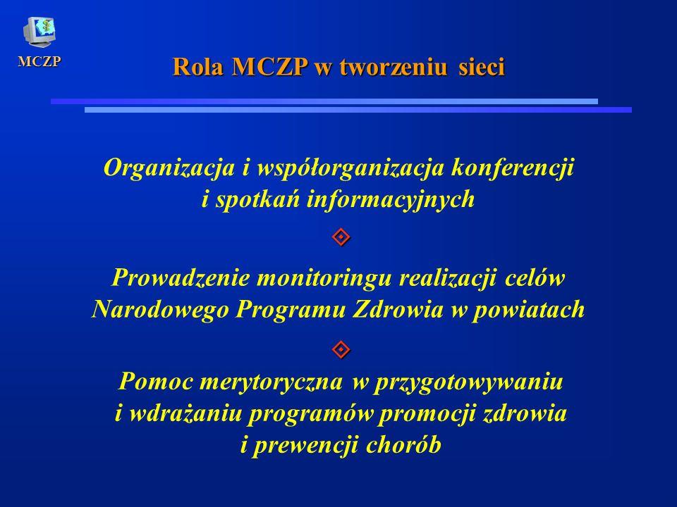 Rola MCZP w tworzeniu sieci