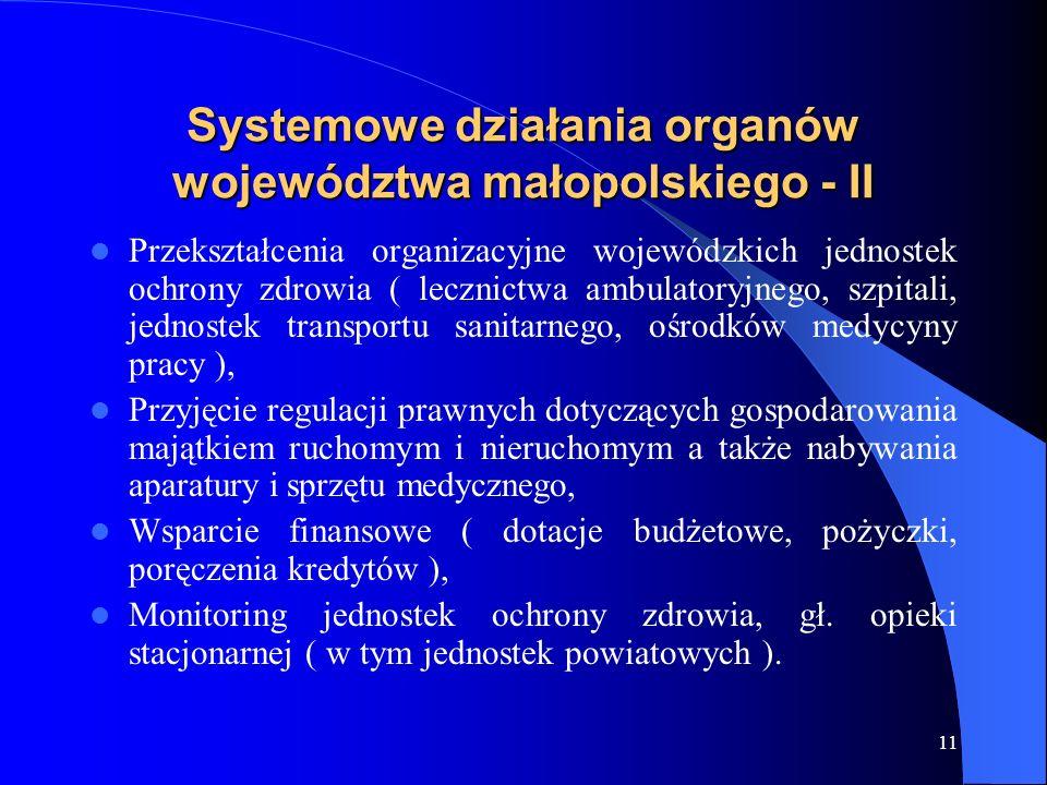 Systemowe działania organów województwa małopolskiego - II