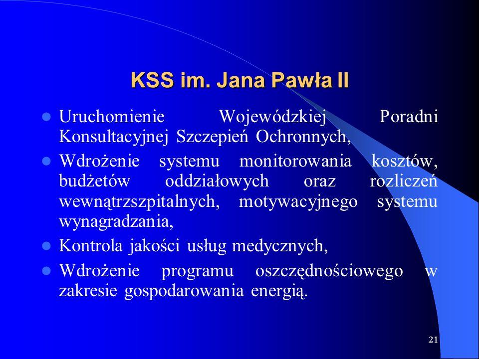 KSS im. Jana Pawła II Uruchomienie Wojewódzkiej Poradni Konsultacyjnej Szczepień Ochronnych,
