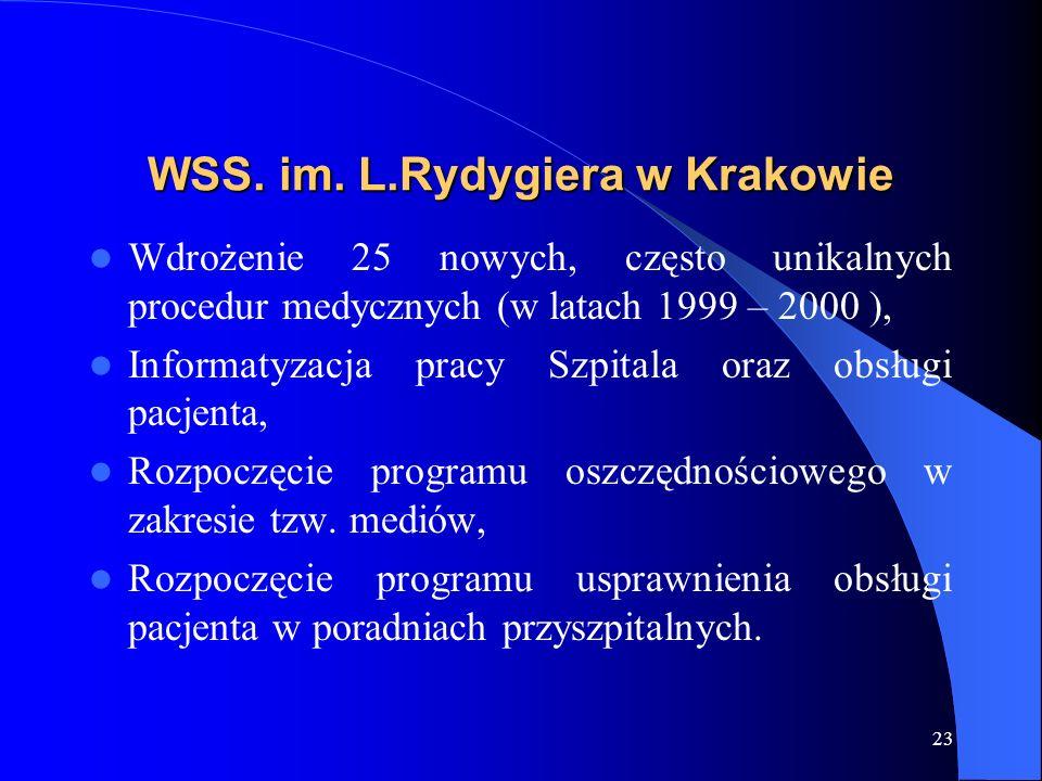 WSS. im. L.Rydygiera w Krakowie