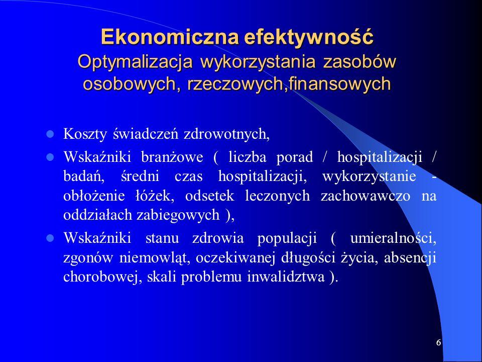 Ekonomiczna efektywność Optymalizacja wykorzystania zasobów osobowych, rzeczowych,finansowych