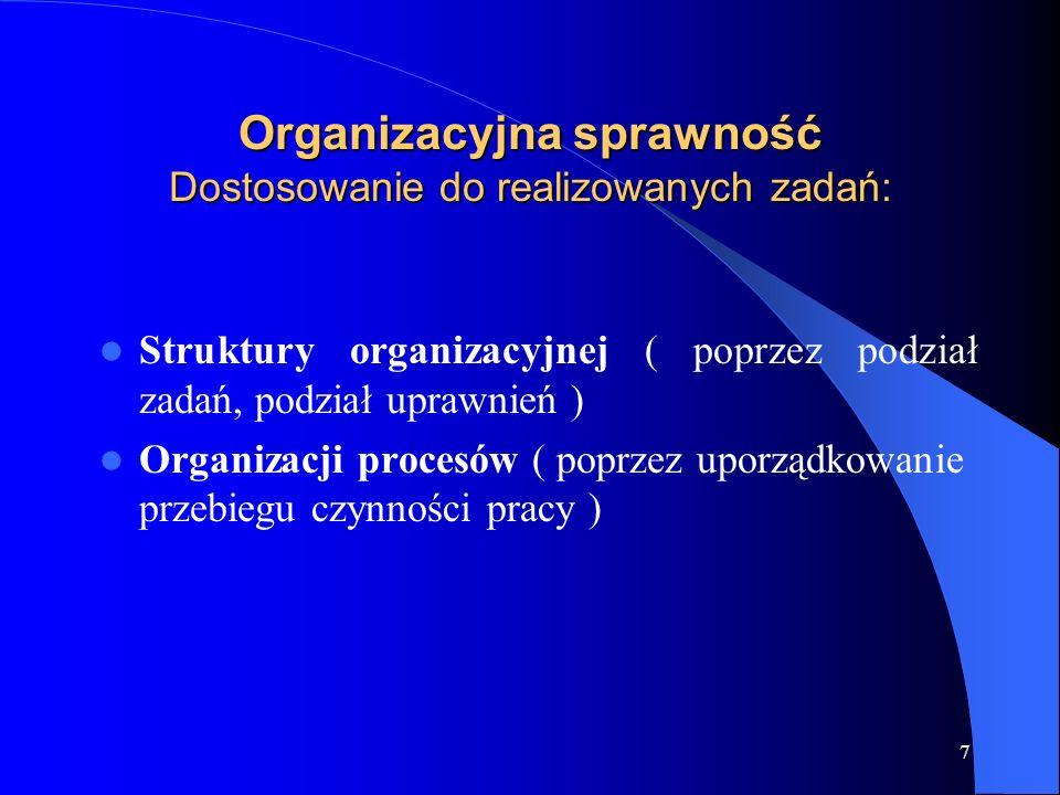 Organizacyjna sprawność Dostosowanie do realizowanych zadań: