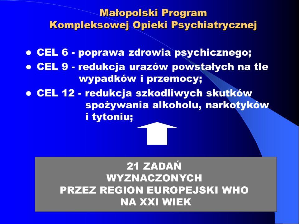Małopolski Program Kompleksowej Opieki Psychiatrycznej