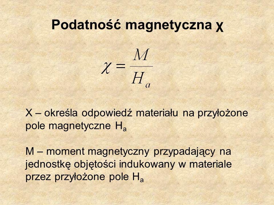 Podatność magnetyczna χ