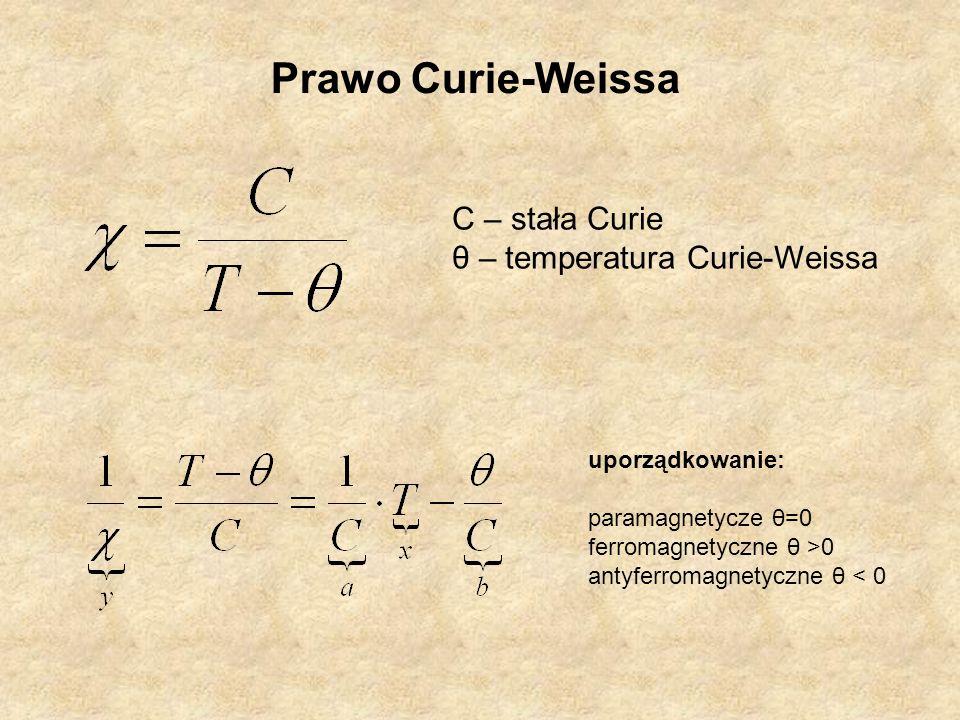 Prawo Curie-Weissa C – stała Curie θ – temperatura Curie-Weissa