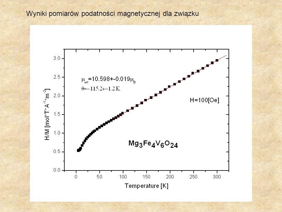 Wyniki pomiarów podatności magnetycznej dla związku