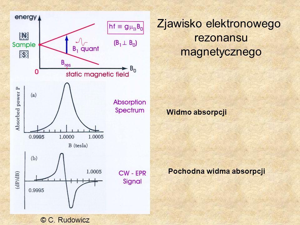 Zjawisko elektronowego