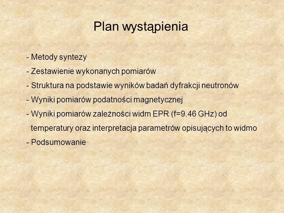 Plan wystąpienia - Metody syntezy Zestawienie wykonanych pomiarów