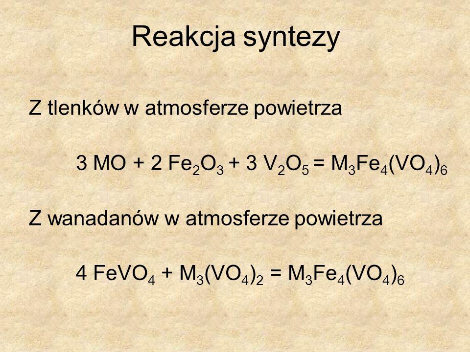 Reakcja syntezy Z tlenków w atmosferze powietrza