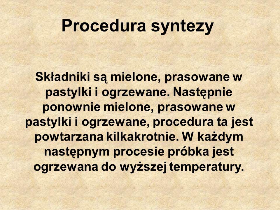 Procedura syntezy
