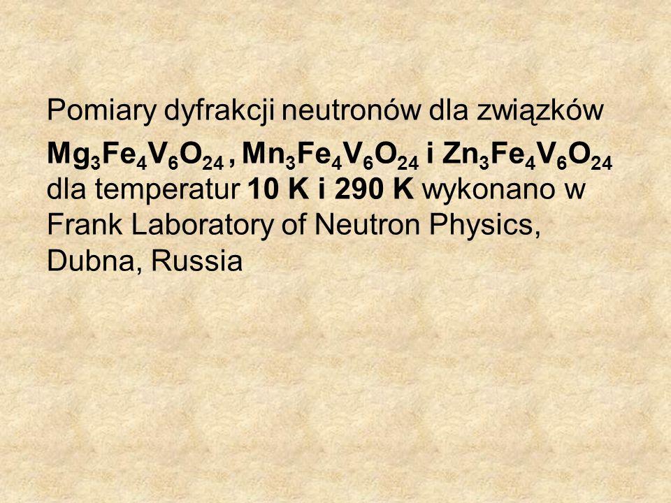 Pomiary dyfrakcji neutronów dla związków